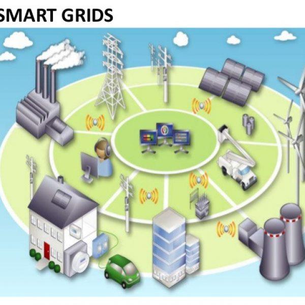 Duurzame stad smart grids